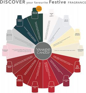 Yankee Candle kopen - Chart Festive