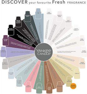 Yankee Candle kopen - Chart Fresh